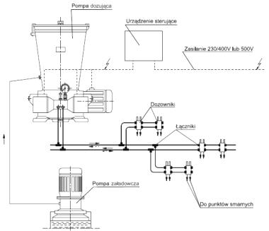 Modernistyczne płyta warstwowa, płyta obornicka, lekka obudowa, eko systemy DS34